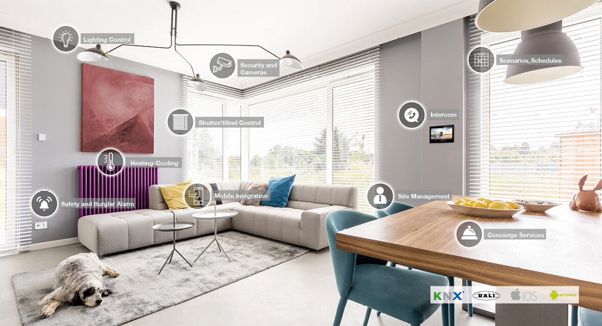 inita smart home systems home - KNX Smart Home & Residential Building Solutions
